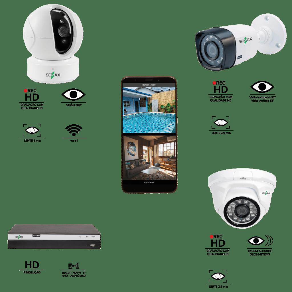 Semax Cam - equipamentos modernos, câmeras de última geração - instalação de câmeras e alarmes
