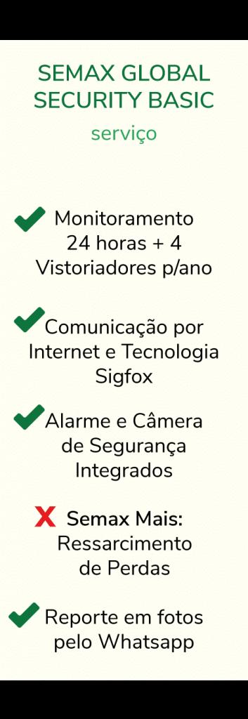 Serviço Câmera de Segurança - Global Security - Global Security 2